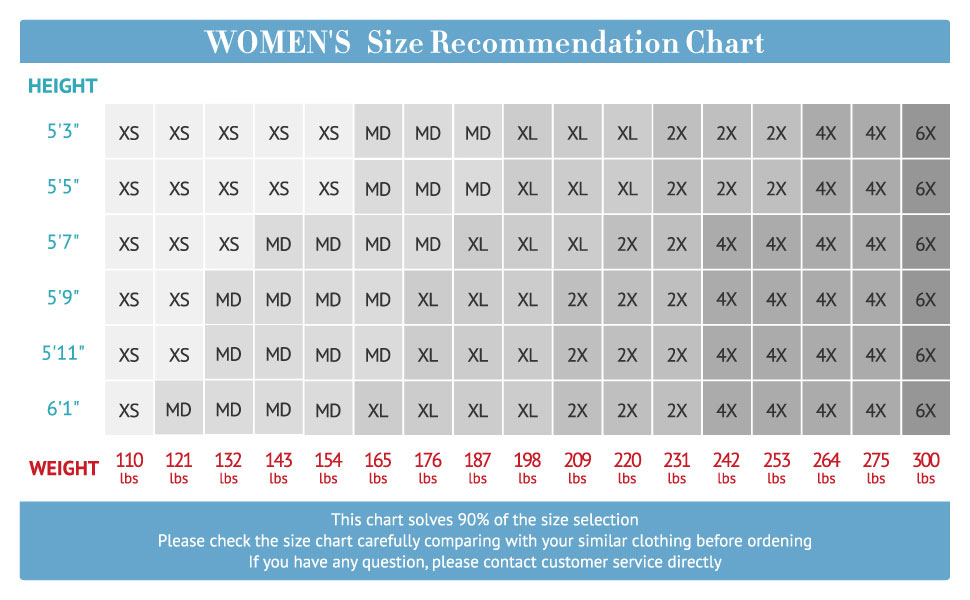 women size recommendation chart