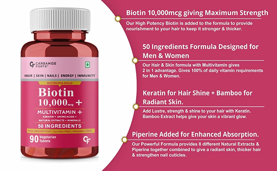 Biotin capsules for hair growth
