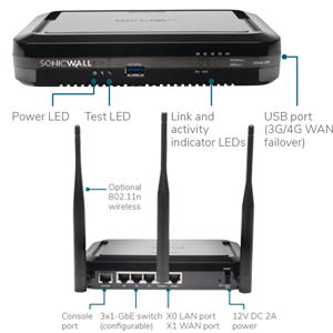 TZ SOHO 250 250W Firewall