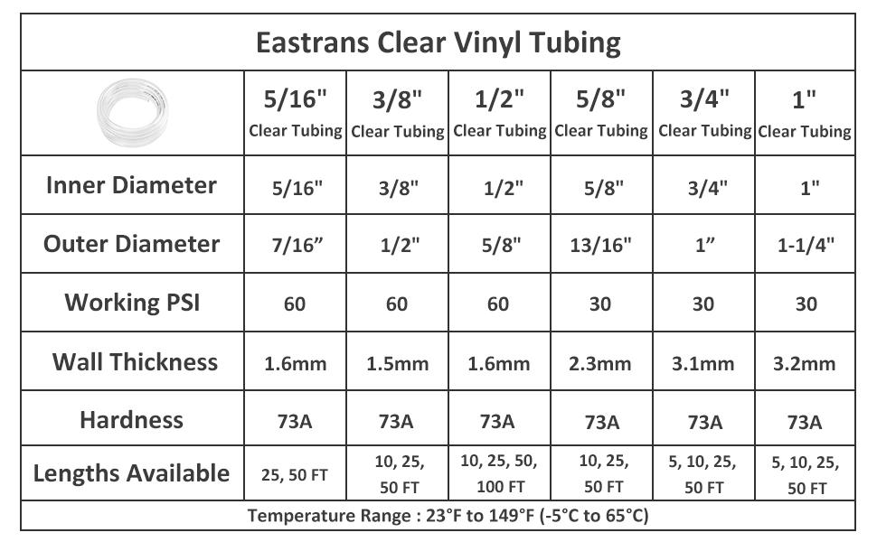 clear tubing