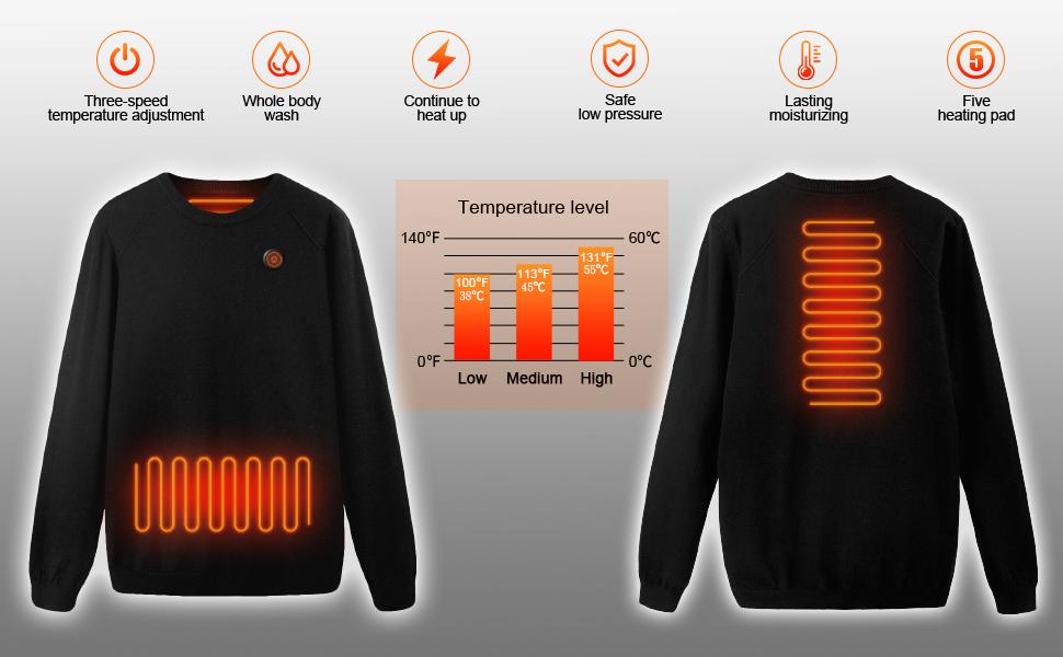 clothes temperature