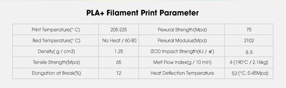 PLA+ parameters