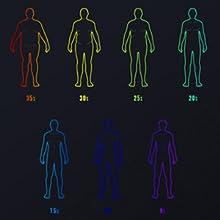 23 mediciones