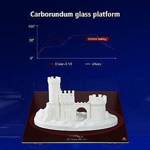 Carborundum Glass Platform