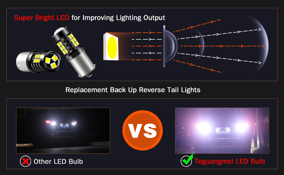 Teguangmei 1156 BA15S P21W Car LED Reverse Light Bulbs Super Bright 6000K Xenon White High Power 3030 21-SMD Suitable for Car Reverse Backup Tail Light-2 Pack