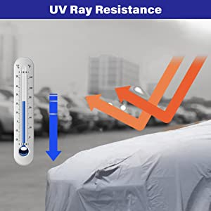 icarcover uv ray resistance