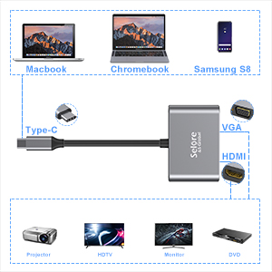 usb-c to vga adapter for macbook