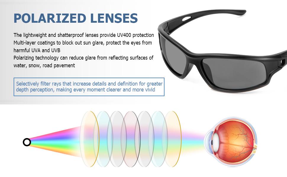 Polarized Sports Sunglasses for Men