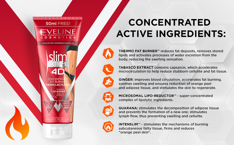 Crema / Ser anticelulitic pentru slabit Eveline Cosmetics Slim Extreme 3d Thermoactive Serum 250 ml