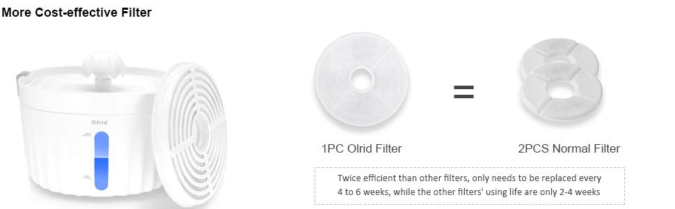 Olrid Genuine Filter