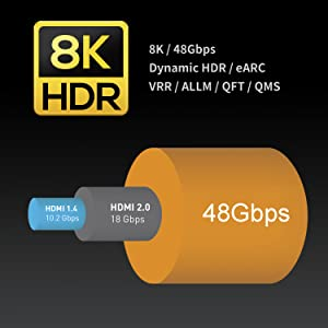 48Gbps HDMI Cable