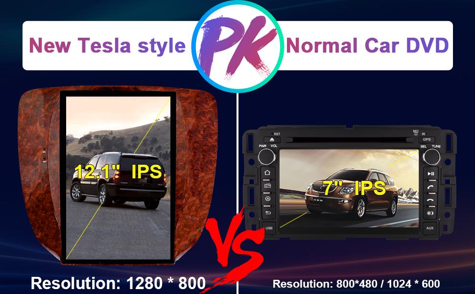 12.1 Inch IPS Screen