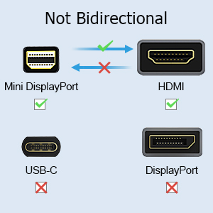 Thunderbolt to HDMI Adapter