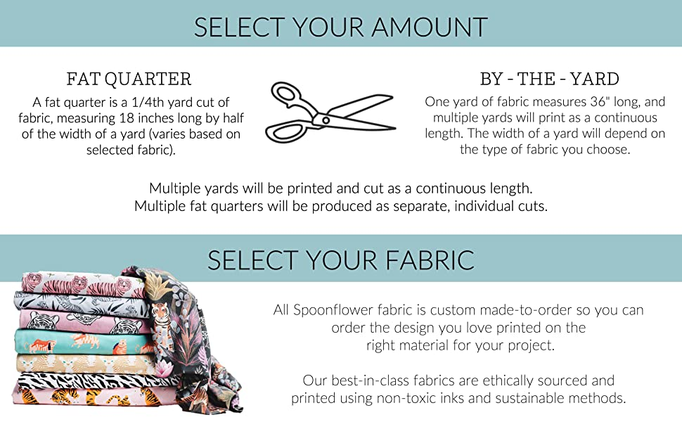 How to Order yards fat quarters fabric by the yard