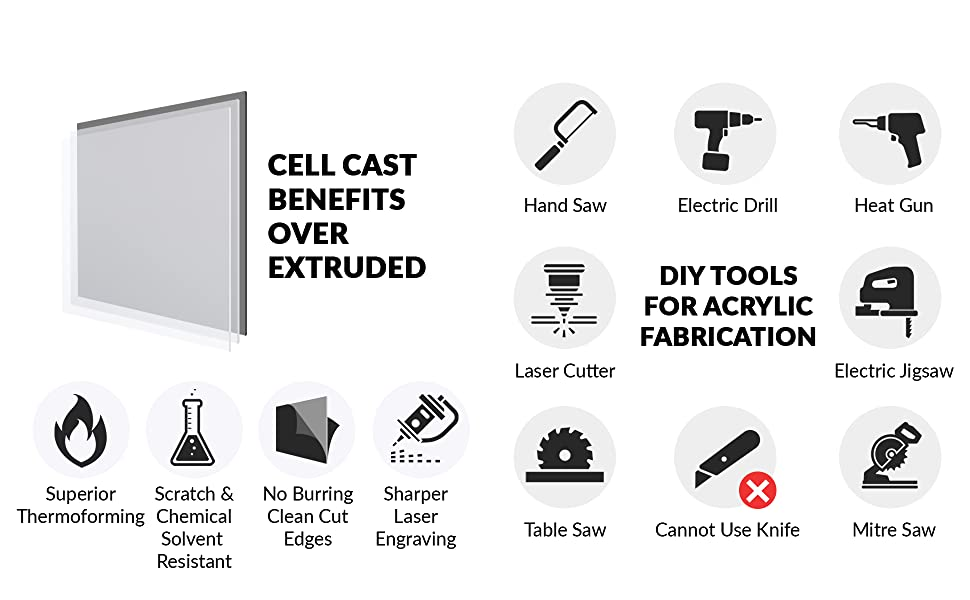 cell cast benefits extruded diy tools for acrylic fabrication no burring saw cutting heat gun drill