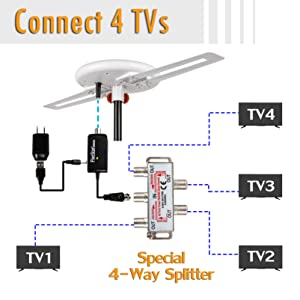 Five Star Omni-Directional antenna Support Up to 4 TVs