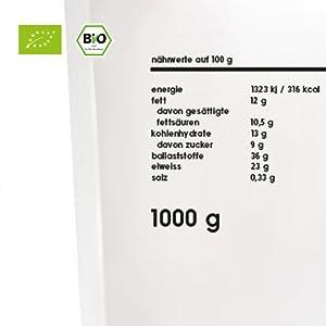 groen organisch kokosmeel, OMega3, rijk aan ballaststoffen, tarwevrij, glutenvrij, voedingswaarden.