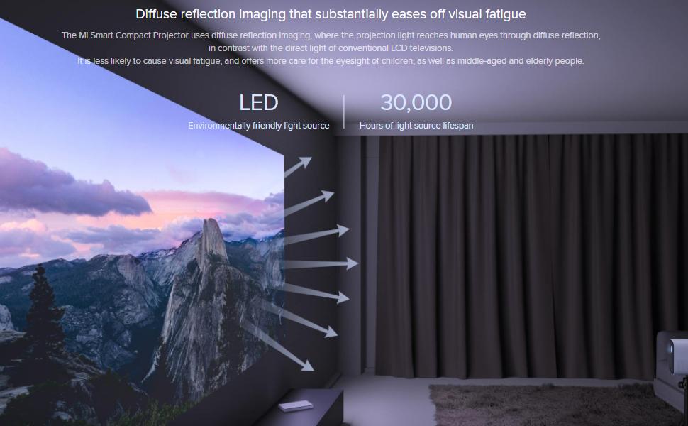led, smart, projector, xiaomi