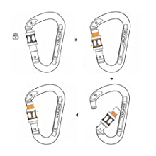 carabiner rated