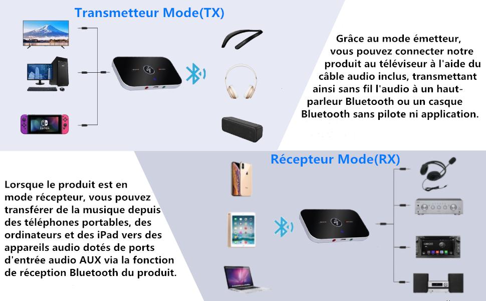 Bluetooth Émetteur Récepteur