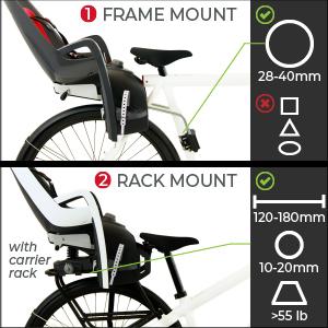 Frame Mount vs. Rack Mount