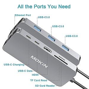 all ports