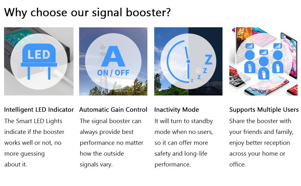 tri band signal booster