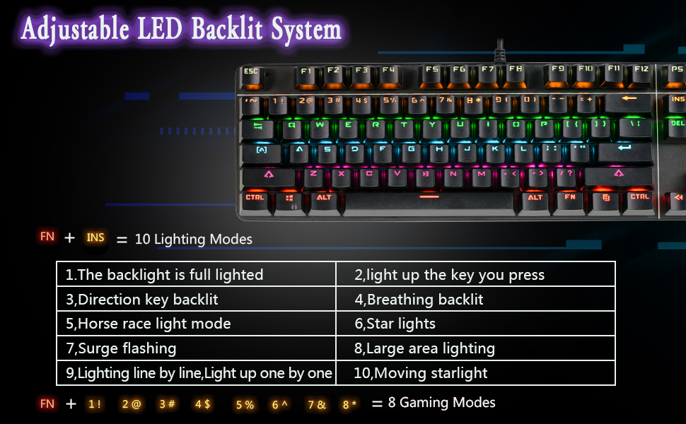 Adjustable Led Backlit System