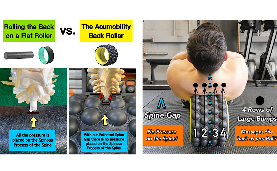 back roller, acumobility, foam roller, back pain, accumobility