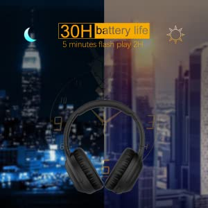 1  Active Noise Cancelling Headphones, Wireless Headphones Bluetooth Headphones with Mic, BesDio Over Ear Headphones with Quick Charge, Bluetooth 5.0 Deep Bass, 30H Playtime for Online Class Home Work PC e40bed2b 7cd5 42cb a06c 0d6bc966709d