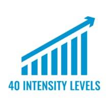 40 intensity levels