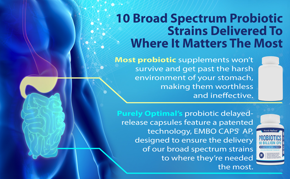 Purely Optimal Probiotics Difference