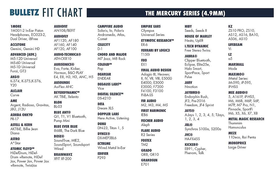 mercury fit chart