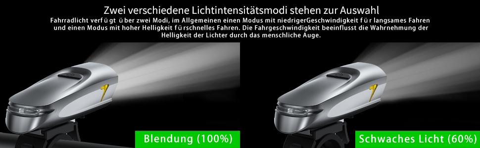 LED Fahrradlicht
