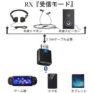 RX『受信モード』レシーバー