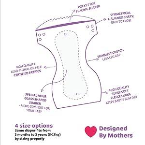 cloth diaper structure