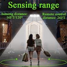 Sensing Range