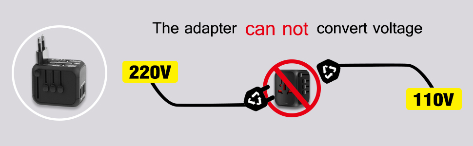 Travel Adapter and fast charging Wal