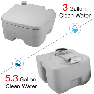 portable toilets for home use