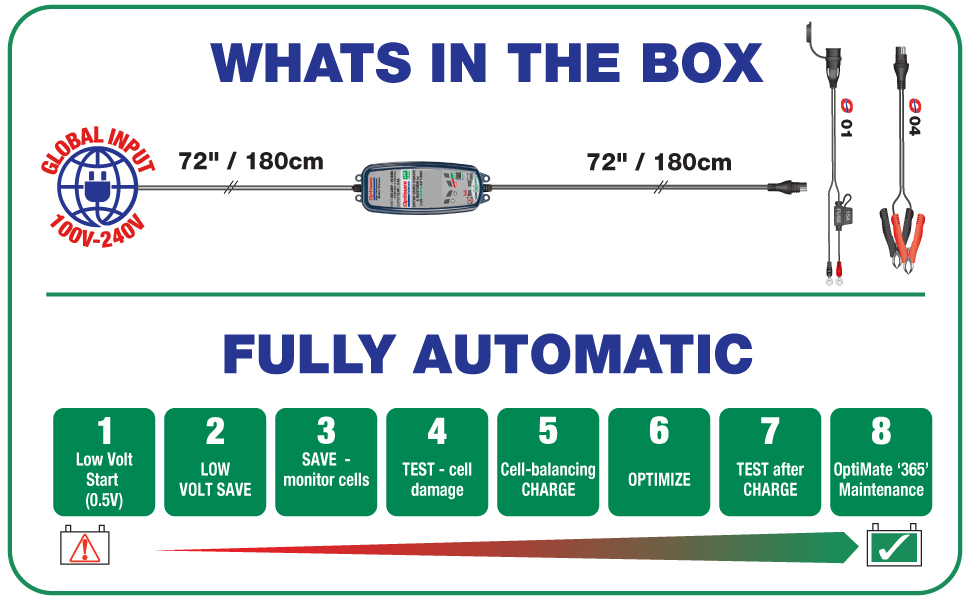 WHATS IN THE BOX/FULLY AUTOMATIC