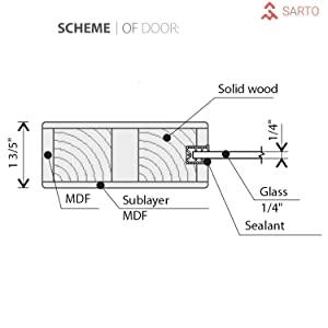 scheme of the door solid pine wood