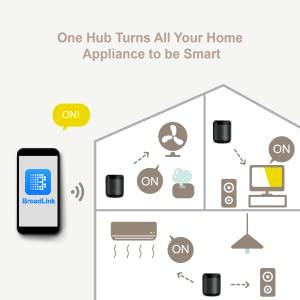 12  Broadlink Wifi Smart Home Hub RM MINI 3 IR Automation Learning Universal Remote Control Compatible with Alexa e5799824 5a25 41af bb59 213a8232eba1