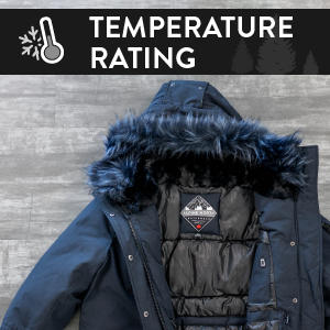 "Dark Blue coat with an illustration of a thermometer in front of it. Says ""temperature rating."""