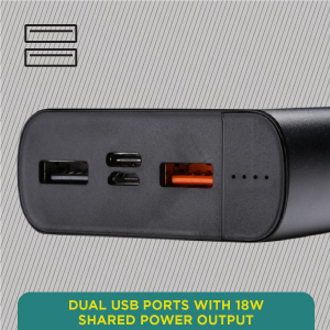 Dual USB Ports with 18W shared power output