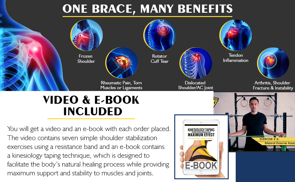 This shoulder stabilization brace comes with a video and ebook