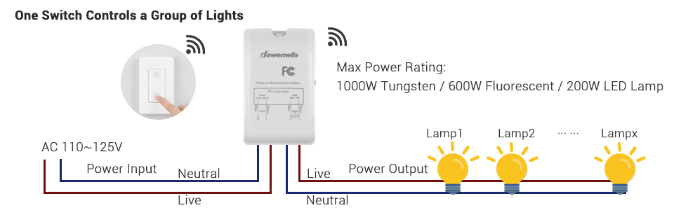 Remote Control Multiple Lights 1 wireless receiver can carry the integrated load up to 1200W