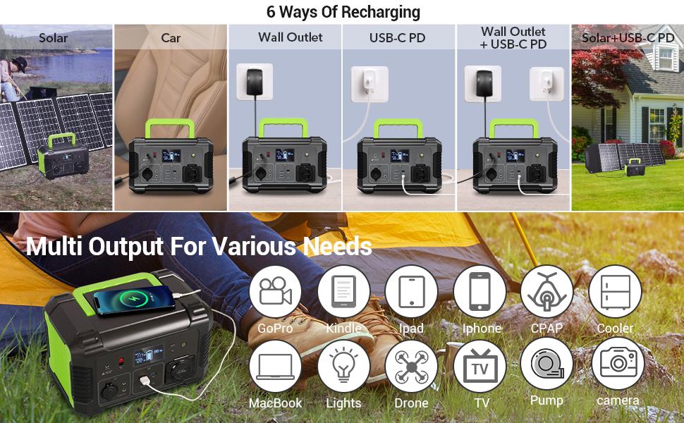 6 Ways of recharging Way amp; Multi Outputs