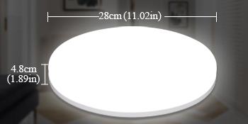 LED plafondlamp rond