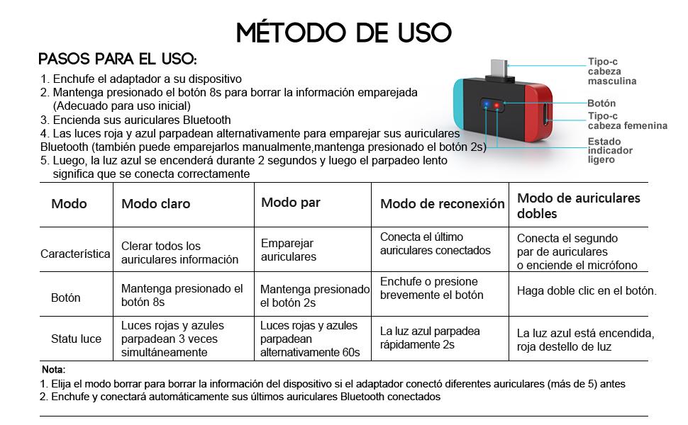 NetDot Adaptador Bluetooth con Conector USB-C para Nintendo Switch / Switch Lite,Compatible Sony,Bose,PC y Auriculares Bluetooth: Amazon.es: Videojuegos
