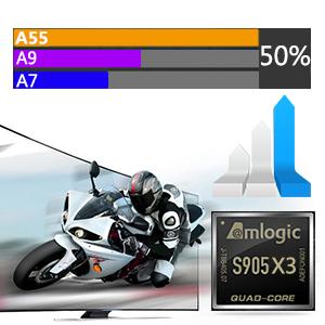 tv box s905x3
